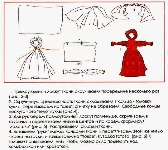 Мастер класс своими руками как сделать куклу шкатулку