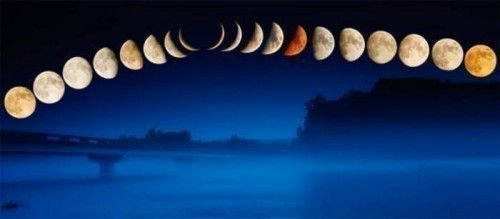 Новолуние - начало лунного месяца