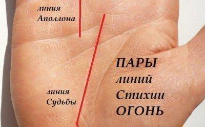 Сочетание кольца Соломона с развитой линией Аполлона предрекает огромный успех в искусстве