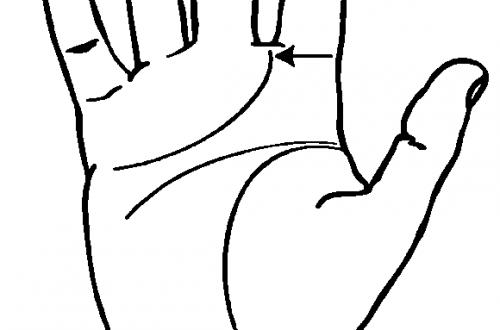 Физическая линия Сердца