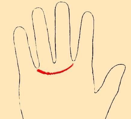 Кольцо Венеры - знак распутства и каприза (2 фото)