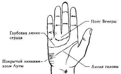 Холм Луны на руке: значение, фото