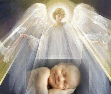 День ангела – это день памяти святого, в честь которого вы названы