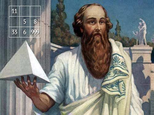 Гадание математика Пифагора строится на расшифровке года, месяца и дня рождения