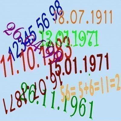 Нумерология совместимости партнеров по дате рождения, имени
