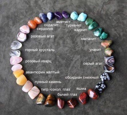 Камни и минералы для знаков зодиака