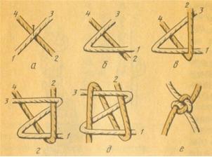 Техника макраме
