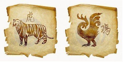 Знаки Тигр и Петух
